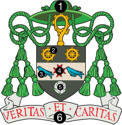 Use the numbers to learn the symbology of our crest below.